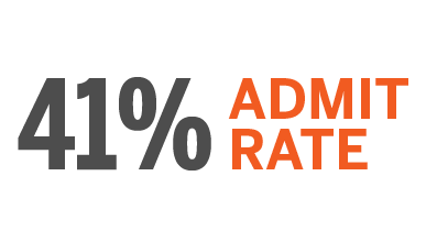 41% admit rate