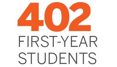 402 First-Year Students