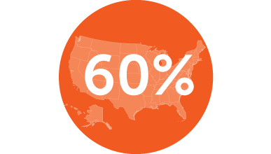 60% from other U.S. states