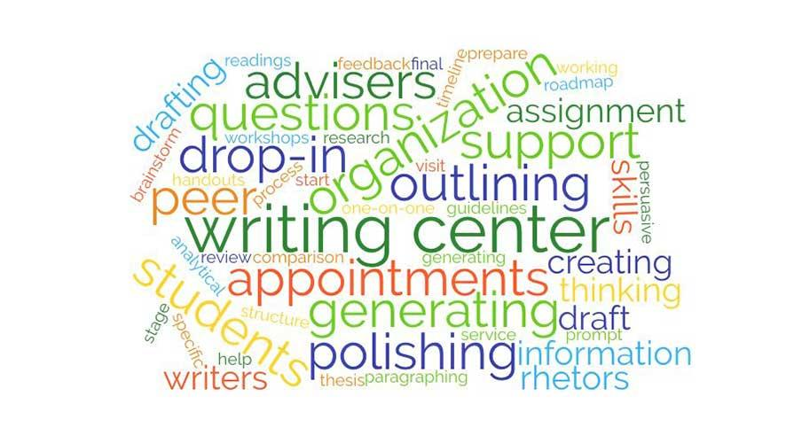 A word cloud related to writing