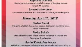 List of Biology Honors Presentations
