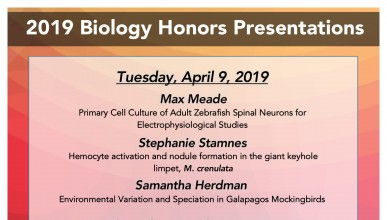 List of Biology Honors Presentations